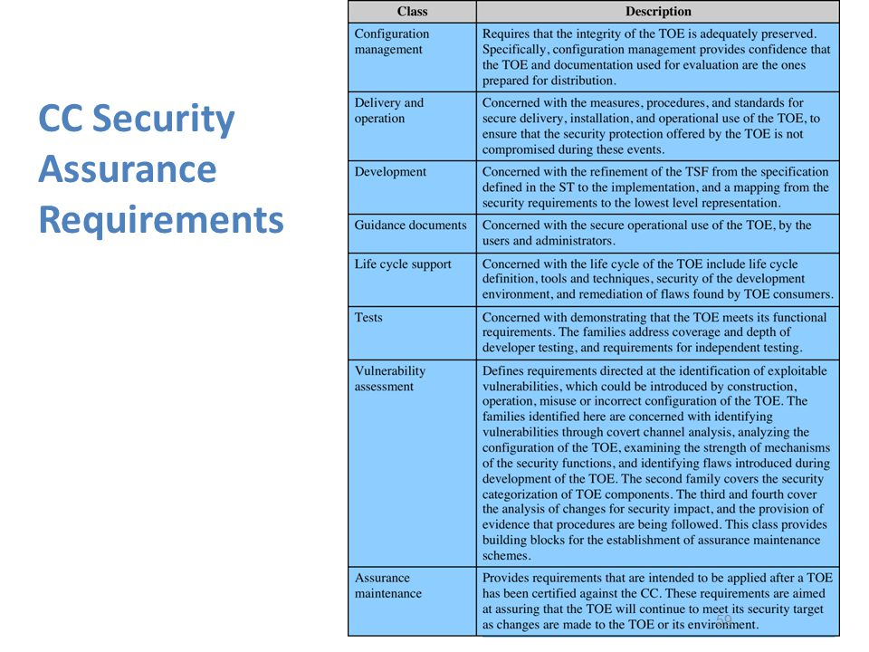 CC Security Assurance Requirements