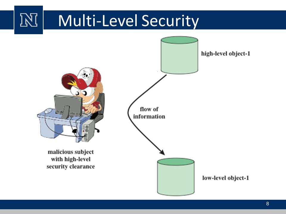 Multi-Level Security Figure 13.1 illustrates the need for the *-property. Here, a malicious subject.