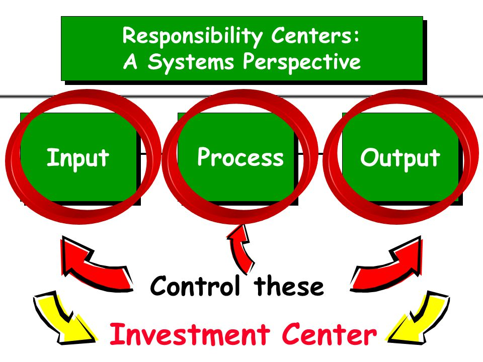 Responsibility Centers: