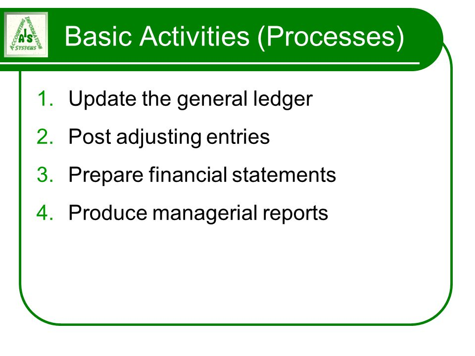 Basic Activities (Processes)