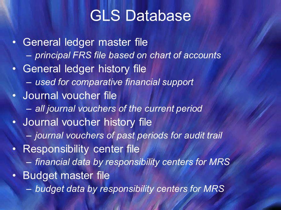 GLS Database General ledger master file General ledger history file