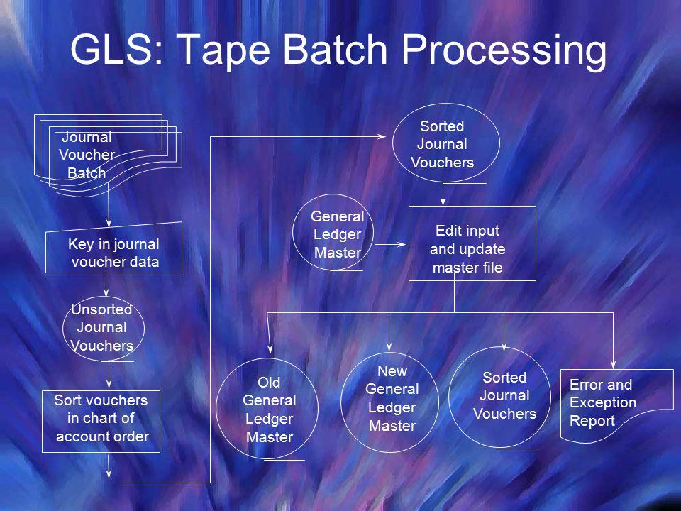 GLS: Tape Batch Processing