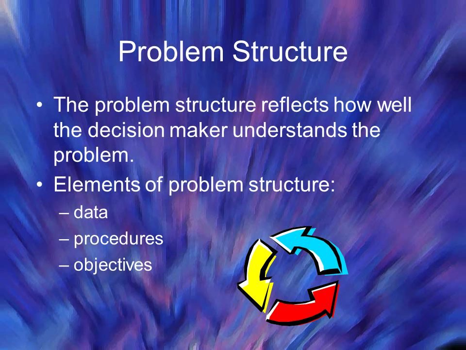 Problem Structure The problem structure reflects how well the decision maker understands the problem.