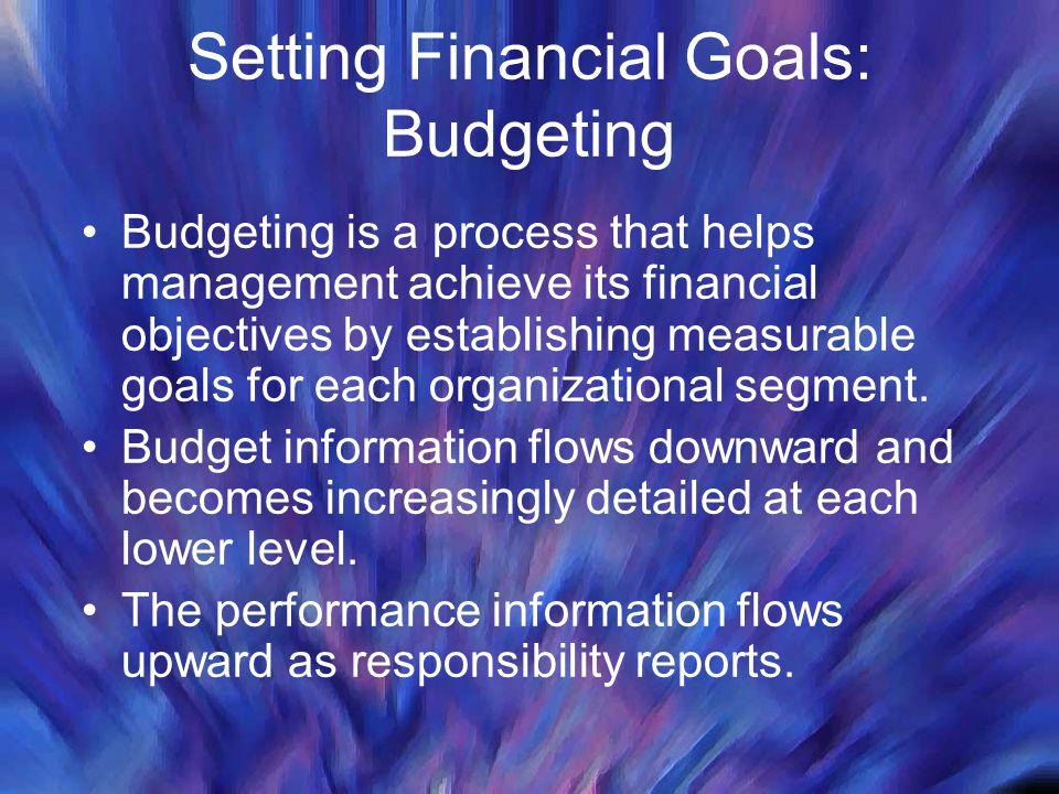 Setting Financial Goals: Budgeting