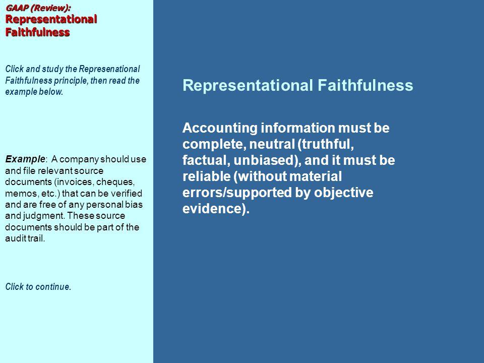 Representational Faithfulness