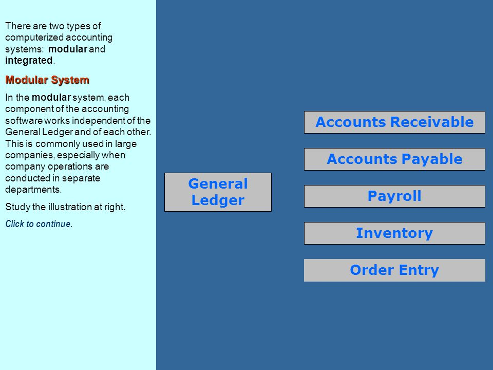 Accounts Receivable Accounts Payable General Ledger Payroll Inventory
