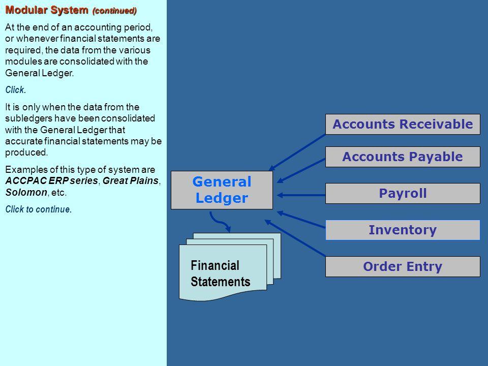 General Ledger Financial Statements Accounts Receivable