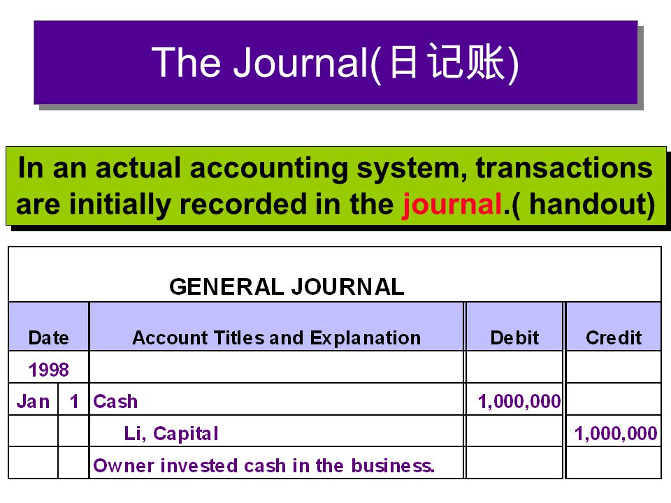 The Journal(日记账) In an actual accounting system, transactions are initially recorded in the journal.( handout)