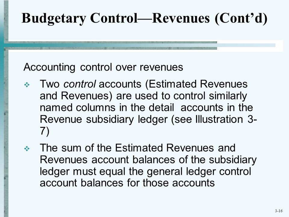 Budgetary Control—Revenues (Cont'd)