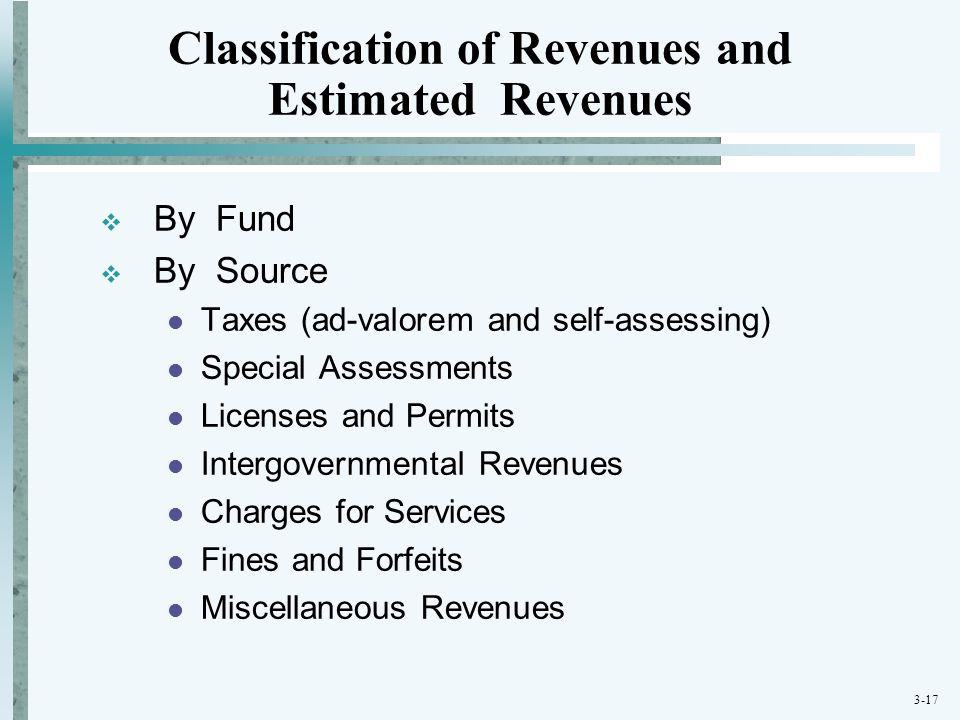 Classification of Revenues and Estimated Revenues