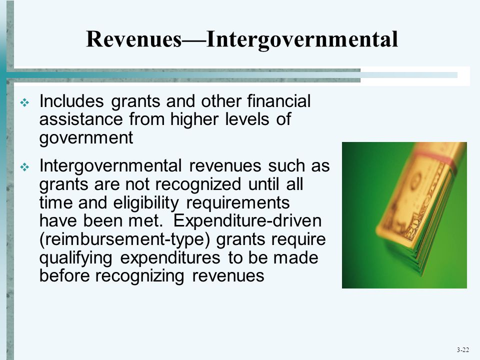 Revenues—Intergovernmental