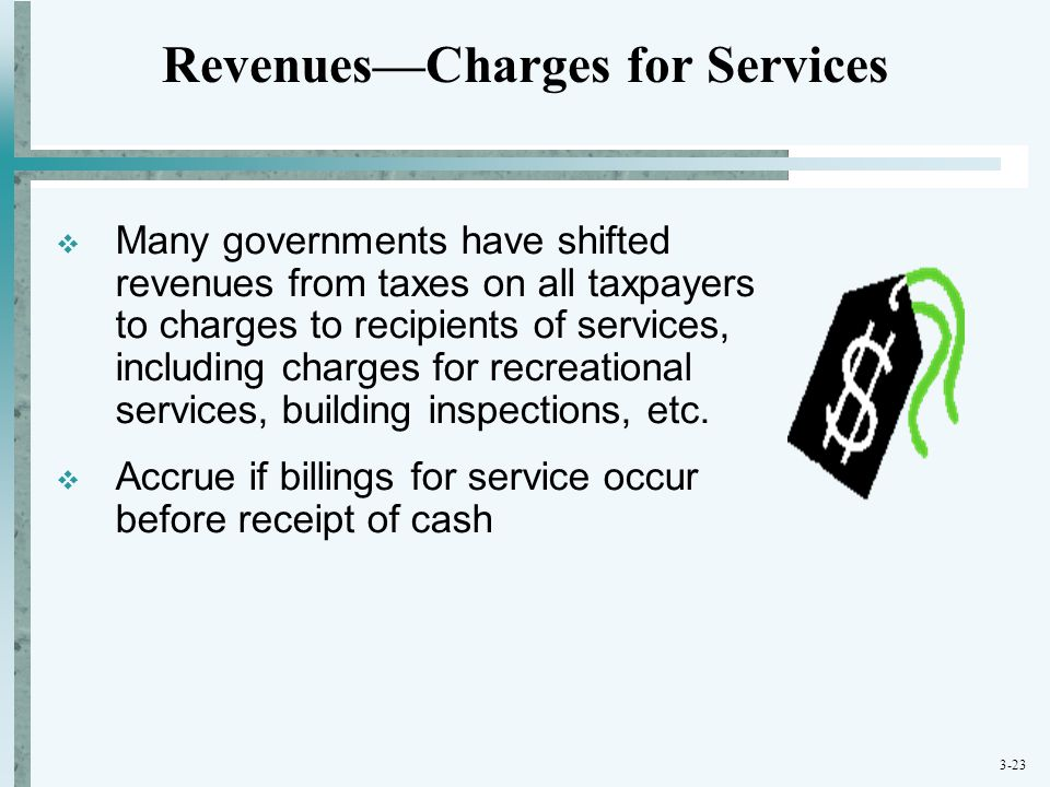 Revenues—Charges for Services