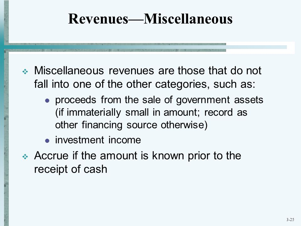 Revenues—Miscellaneous