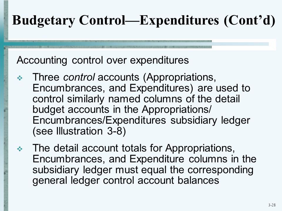 Budgetary Control—Expenditures (Cont'd)