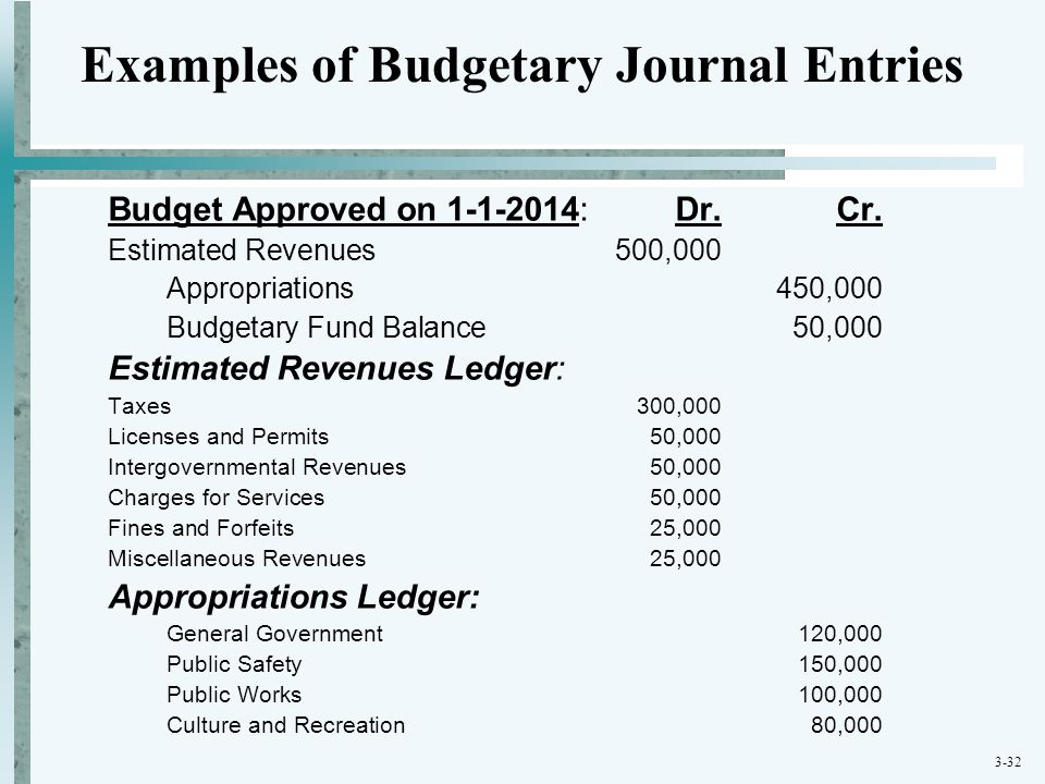 Examples of Budgetary Journal Entries