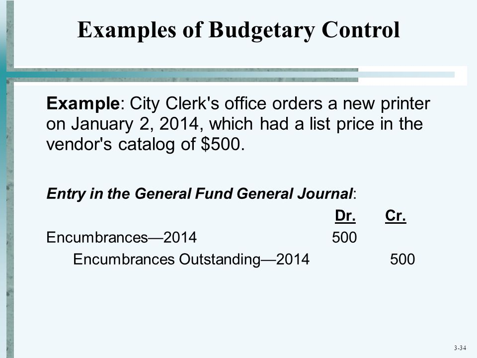 Examples of Budgetary Control