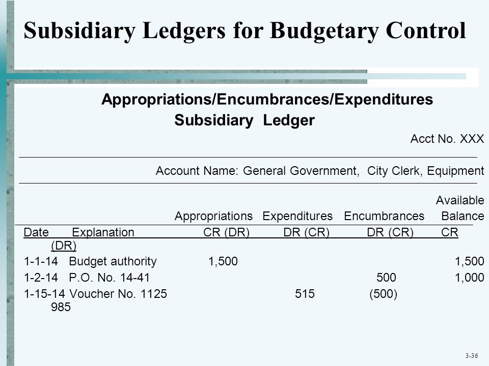 Subsidiary Ledgers for Budgetary Control