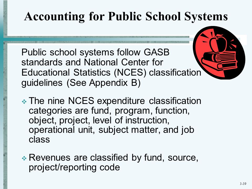 Accounting for Public School Systems