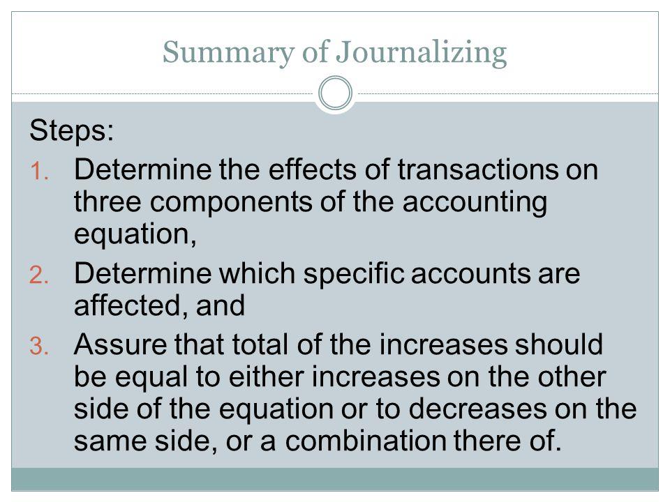 Summary of Journalizing
