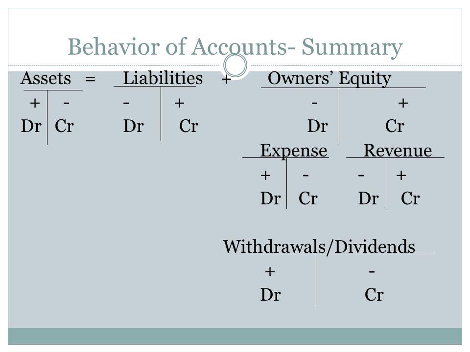 Behavior of Accounts- Summary