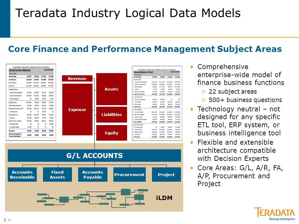 Teradata Industry Logical Data Models