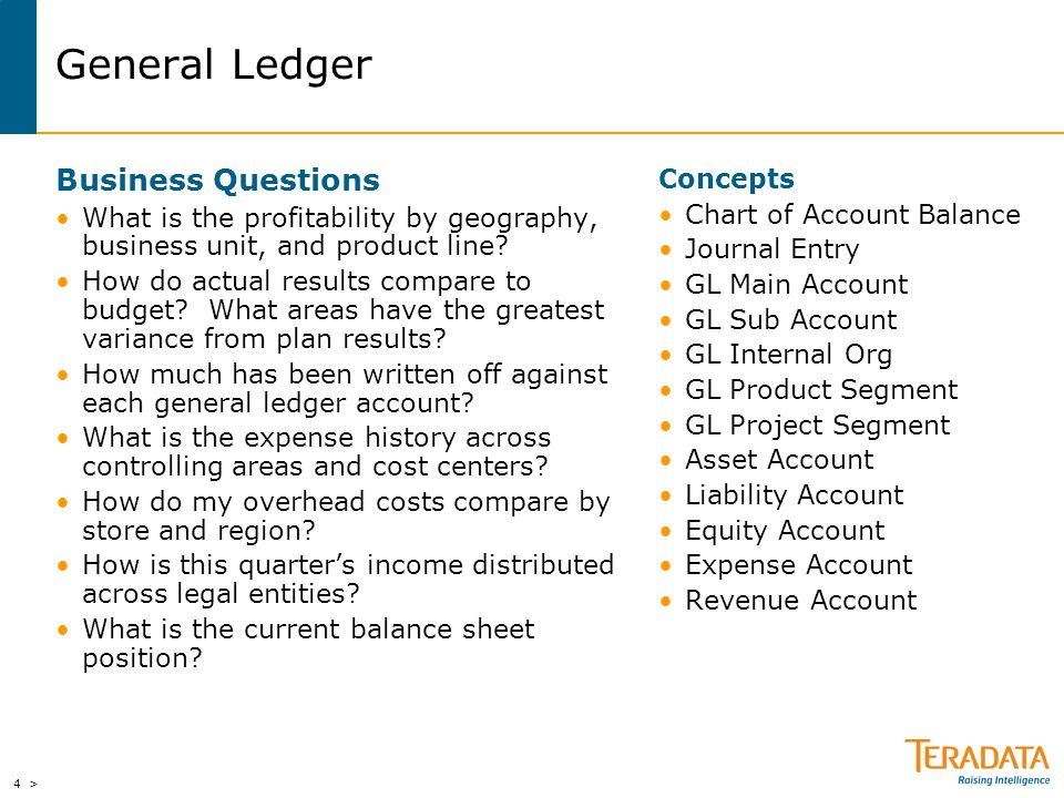 General Ledger Business Questions