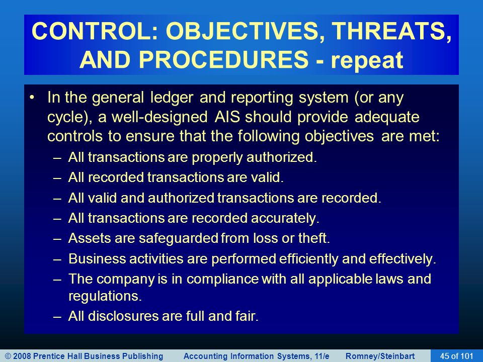 CONTROL: OBJECTIVES, THREATS, AND PROCEDURES - repeat