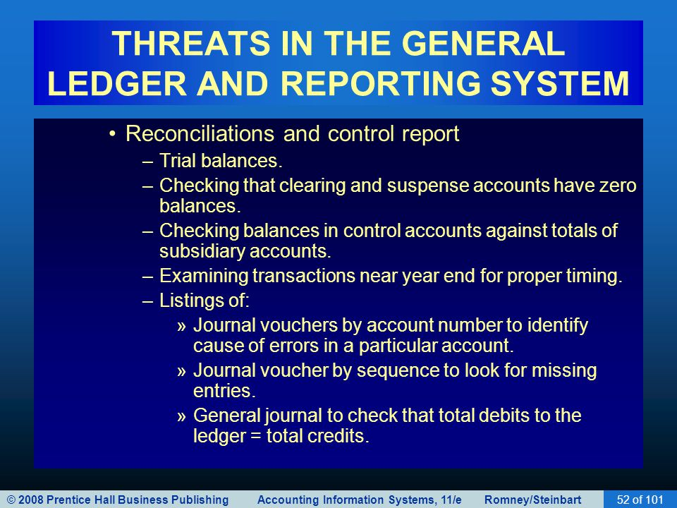 THREATS IN THE GENERAL LEDGER AND REPORTING SYSTEM