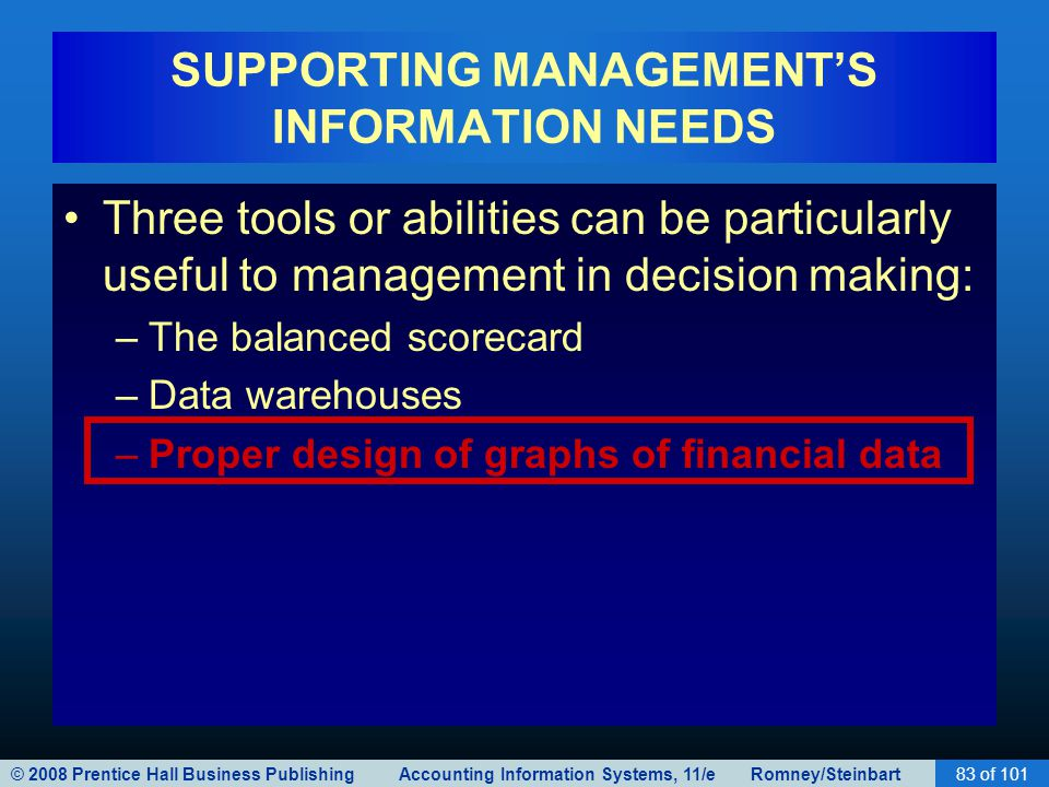 SUPPORTING MANAGEMENT'S INFORMATION NEEDS