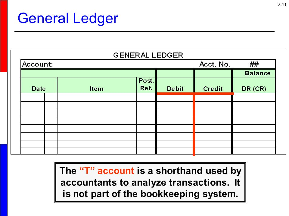 General Ledger The T account is a shorthand used by