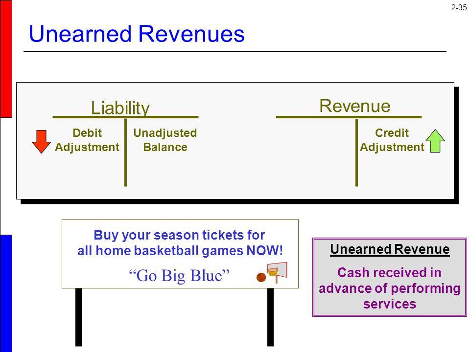 Unearned Revenues Revenue Liability Go Big Blue