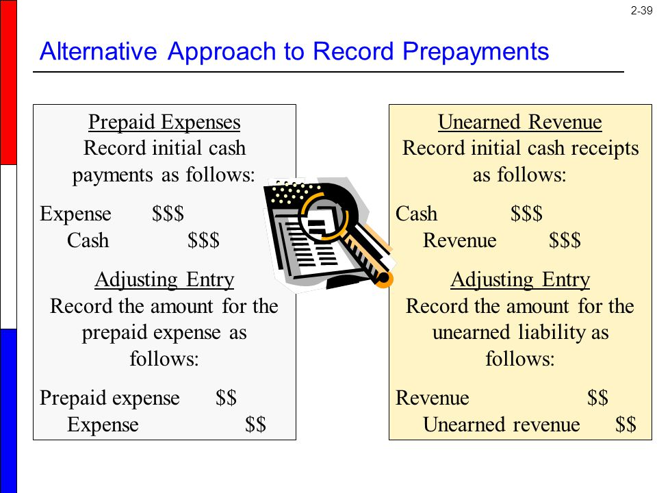 Alternative Approach to Record Prepayments