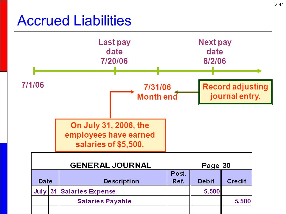 On July 31, 2006, the employees have earned salaries of $5,500.