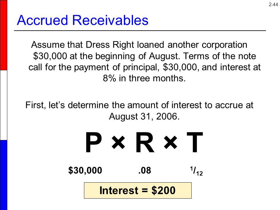 P × R × T Accrued Receivables Interest = $200