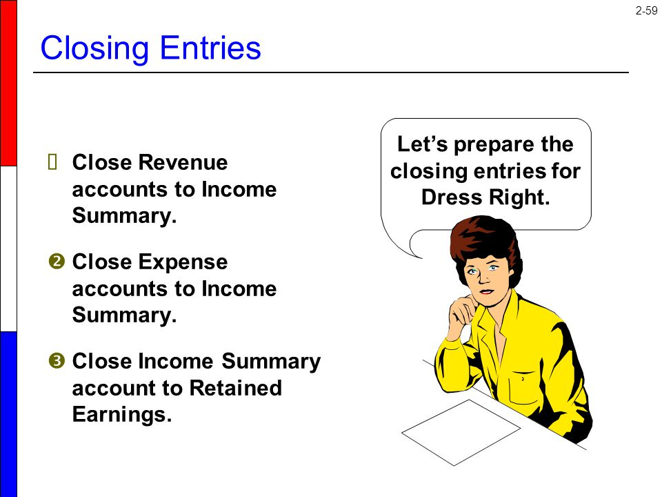 Let's prepare the closing entries for Dress Right.