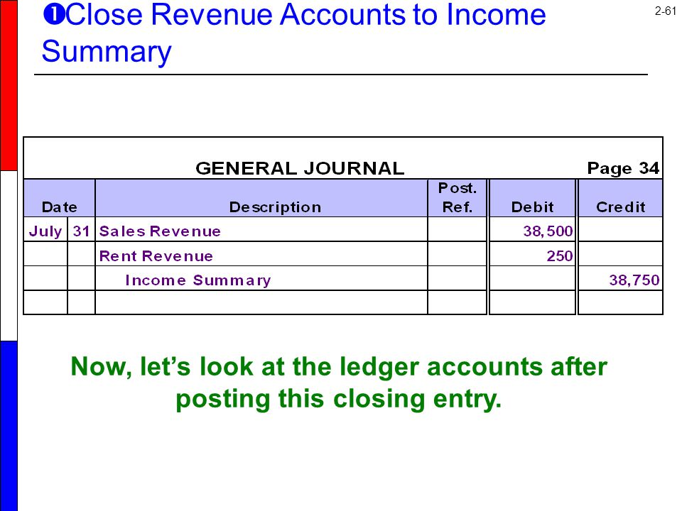 how to get net income in accounting