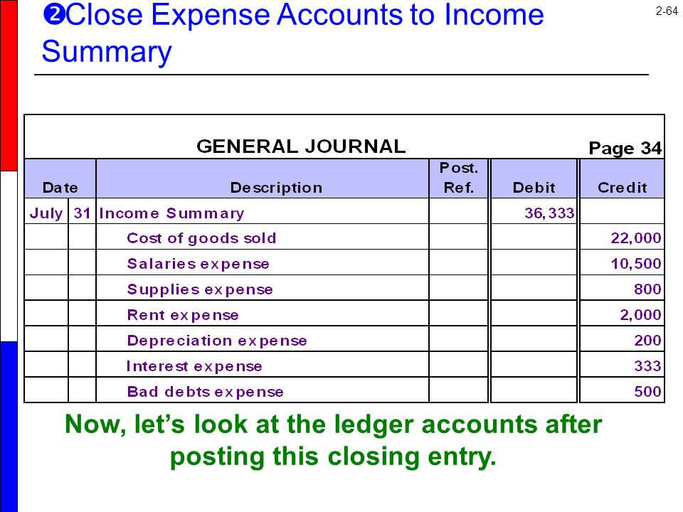 Close Expense Accounts to Income Summary