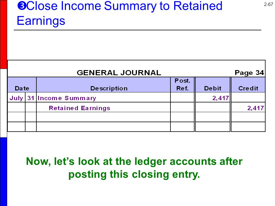Close Income Summary to Retained Earnings