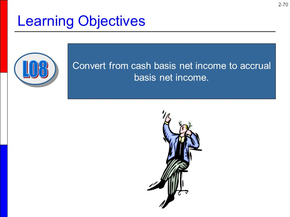 Convert from cash basis net income to accrual basis net income.