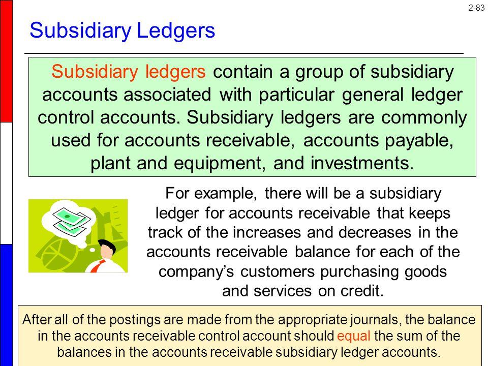 Subsidiary Ledgers