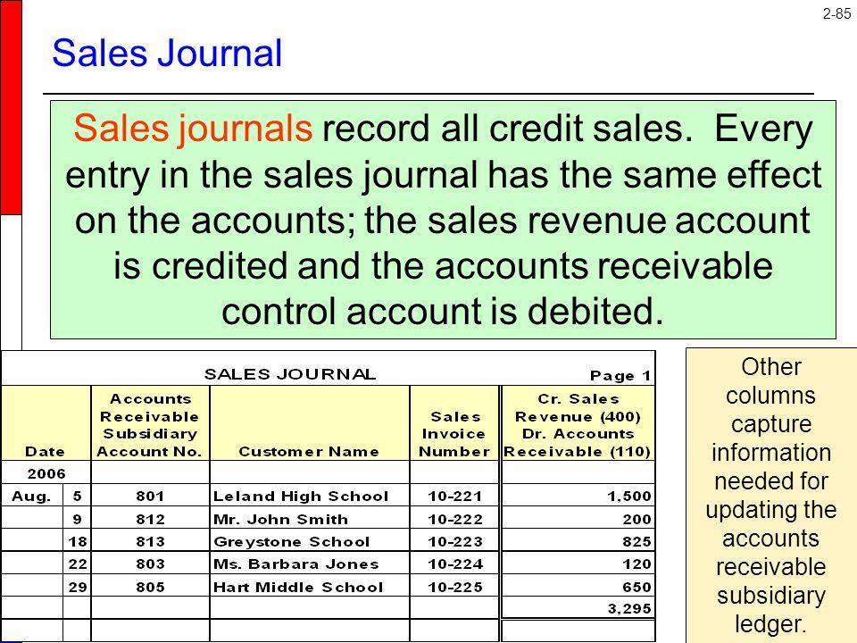 Sales Journal