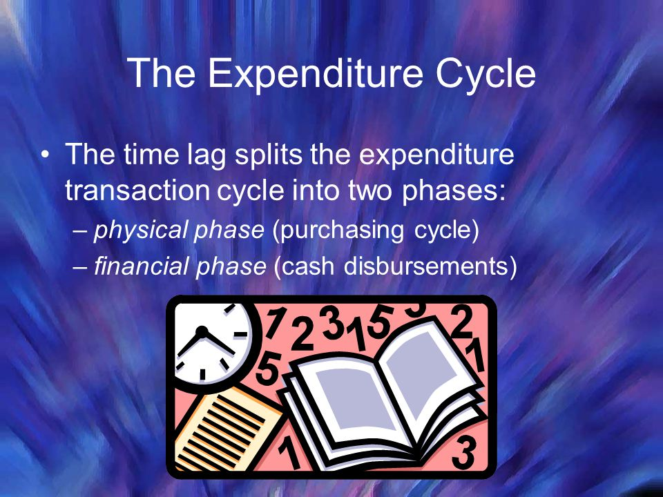 The Expenditure Cycle The time lag splits the expenditure transaction cycle into two phases: physical phase (purchasing cycle)