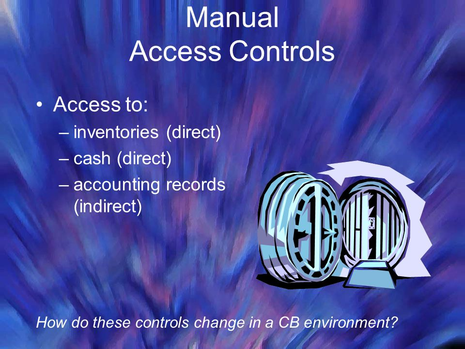 Manual Access Controls
