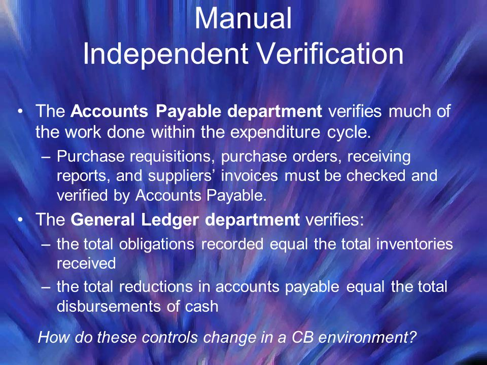 Manual Independent Verification