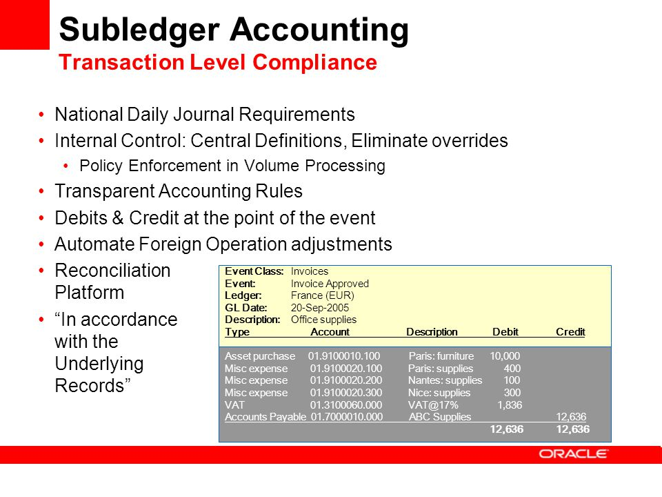 Subledger Accounting Transaction Level Compliance