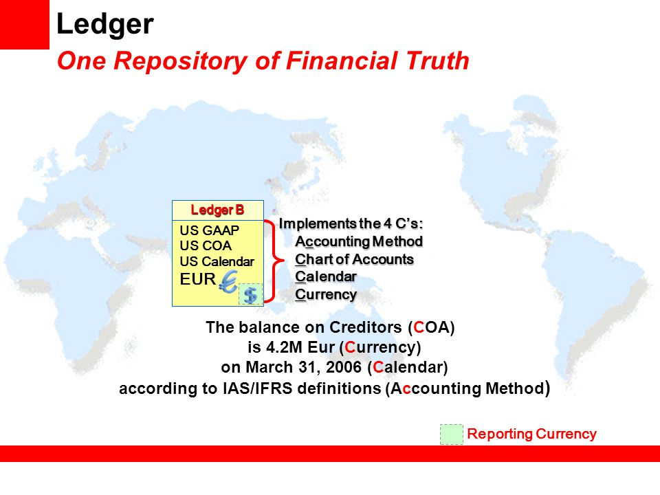 Ledger One Repository of Financial Truth