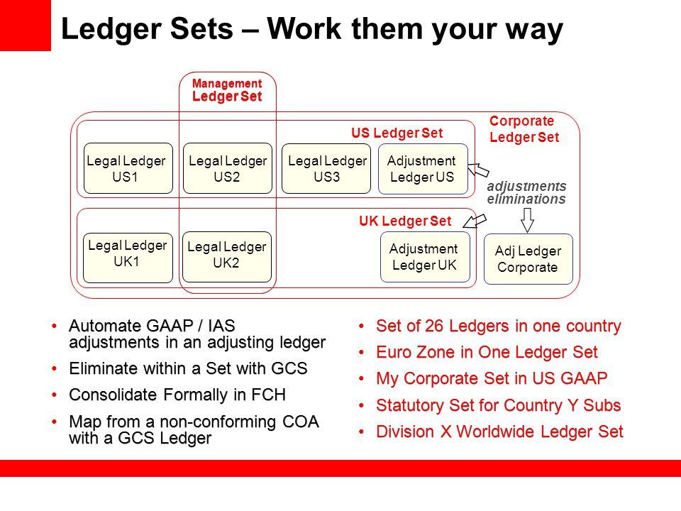 Ledger Sets – Work them your way