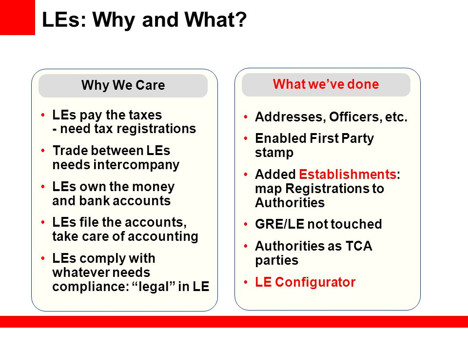 LEs: Why and What Why We Care What we've done