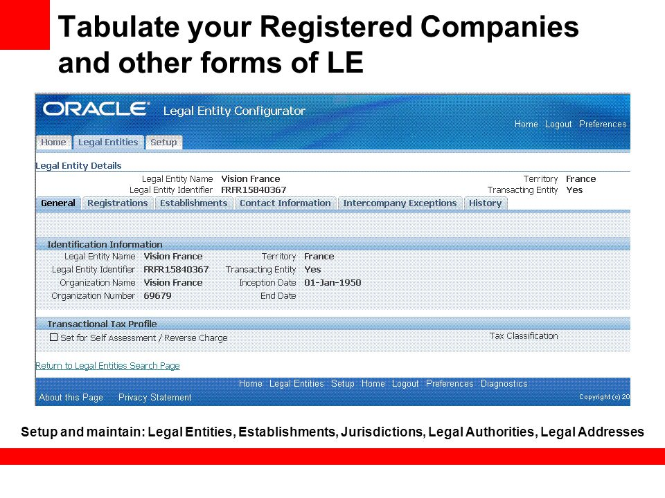 Tabulate your Registered Companies and other forms of LE