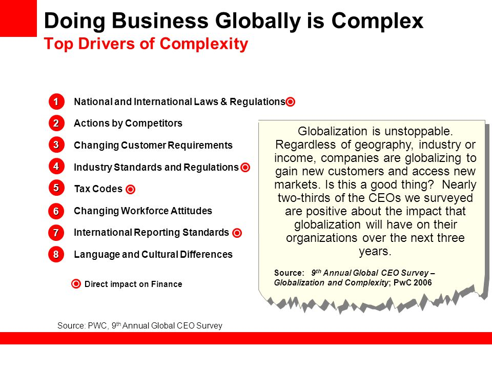 Doing Business Globally is Complex Top Drivers of Complexity